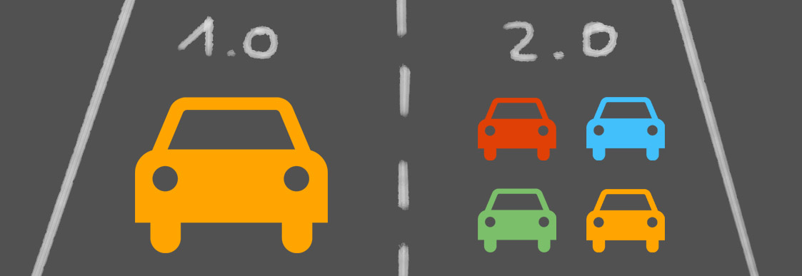 Beispielsgrafik zu Mobilität 2.0